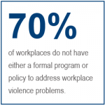 Workplace Violence Training Deficit